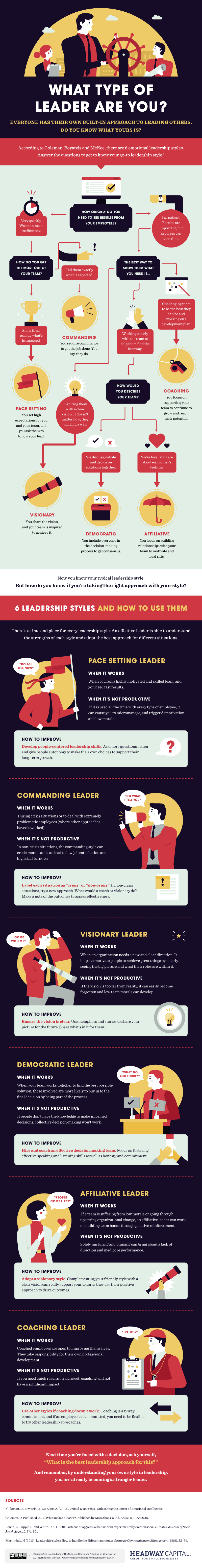 6 Different Leadership Styles - Which One is Yours? - Infographic
