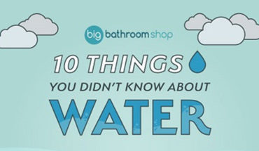 Bet You Didn't Know This About Water! - Infographic