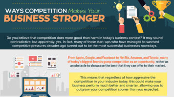 Competition Can Help Strengthen Your Business - Infographic