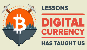 Digital Currency Has Taught Us These 5 Lessons - Infographic