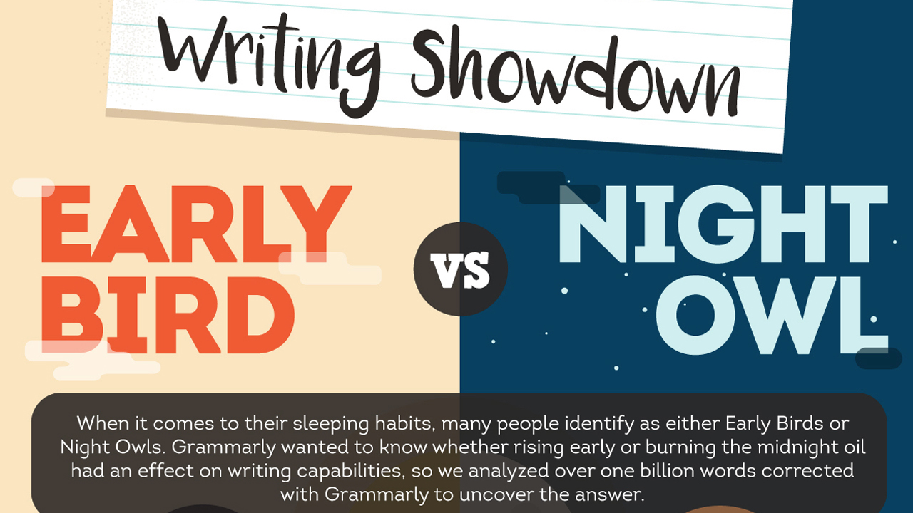 an early bird and a night owl essay Early bird night owl essay creative writing jobs video games 18 april, 2018 life journal @chris_taiwo_ny ohhh trut me i understandthats how i felt about my 10.