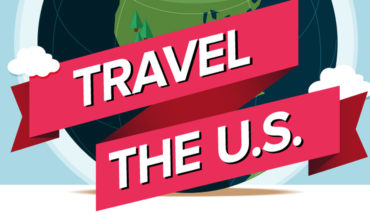 Everything You Need To Know About Traveling The US - Infographic