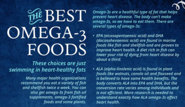 Foods That Are Richest in Omega-3 - Infographic