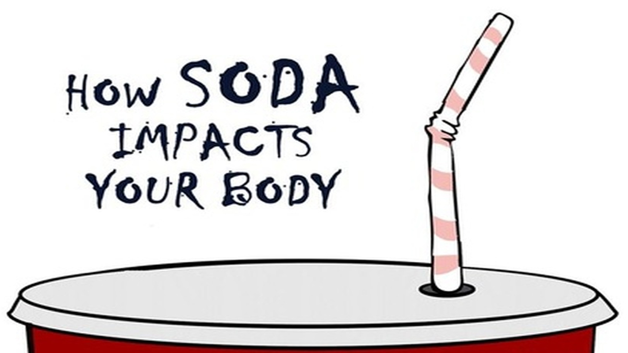 Here's How Your Body is Affected by Soda! – Infographic