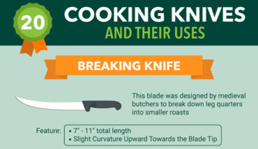 How To Use 20 Different Kitchen Knives - Infographic