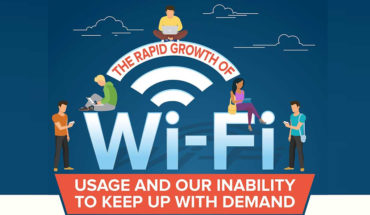 Over-Usage Of WiFi - Infographic