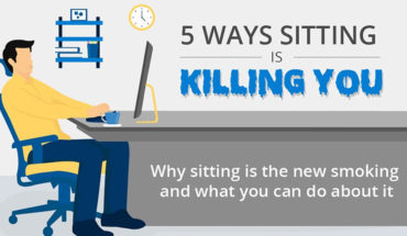 Sitting Can Kill You! - Infographic
