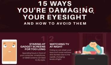 Steer Clear From These Everyday Eye-Damaging Activities - Infographic