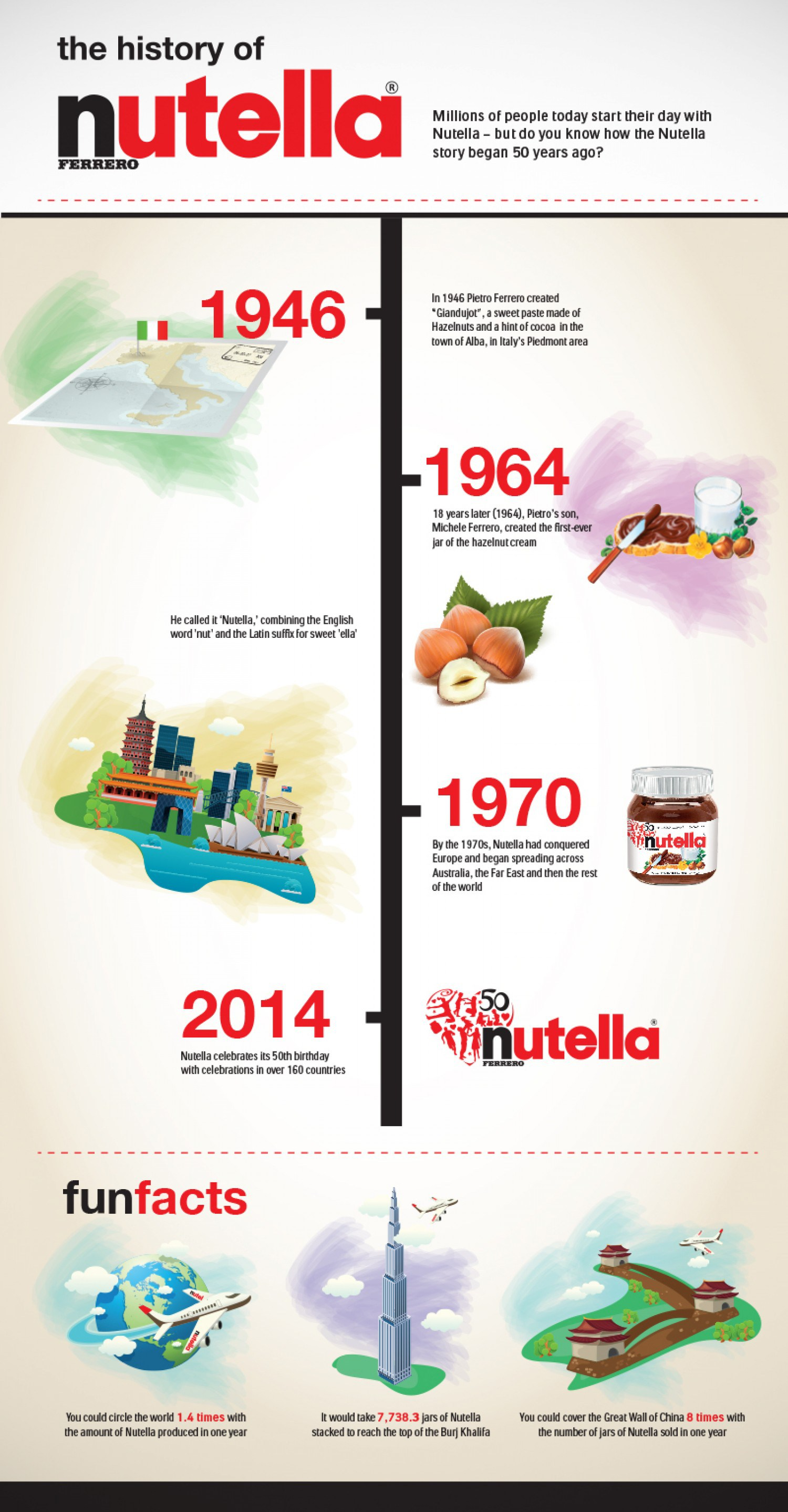 The Emergence Of Nutella - Infographic
