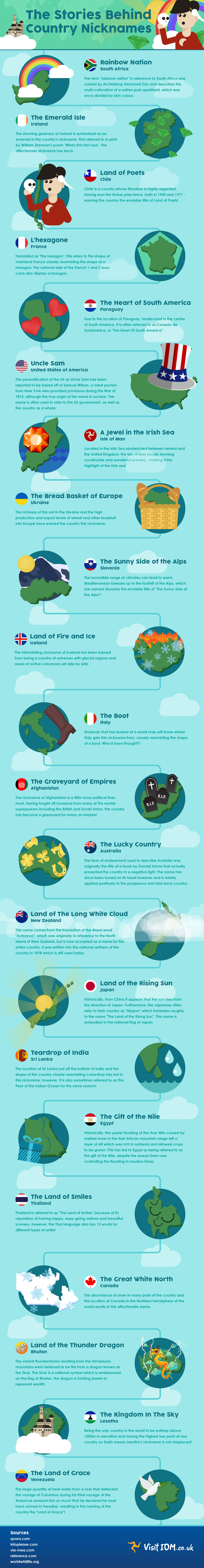 The Stories Behind The Different Nicknames Of Nations - Infographic