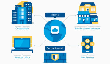 This is How Cloud Computing Actually Works - Infographic