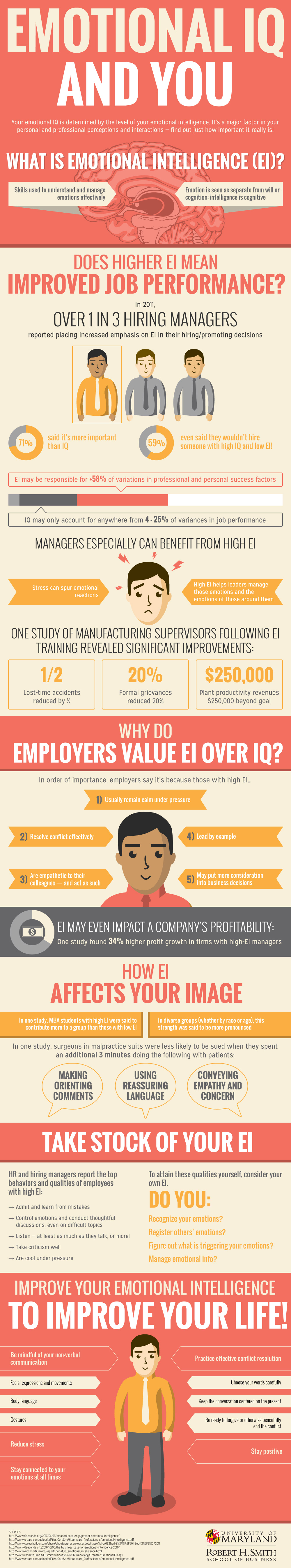 This is How Your Emotional IQ Affects All Aspects of Your Life - Infographic