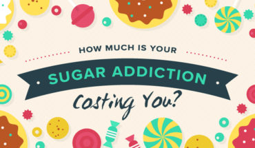 Your Sugar Addiction is The Reason For Half Of Your Expenses! - Infographic