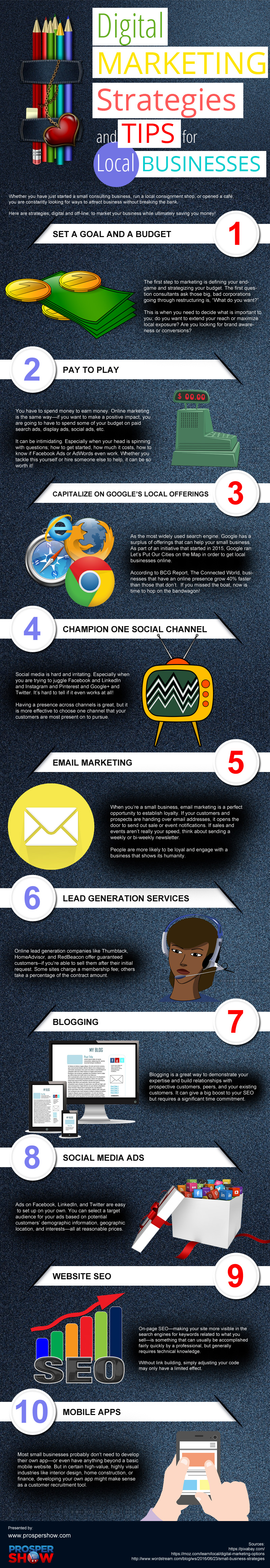 10 Tips For The Digital Marketing Strategies Of Local Businesses - Infographic