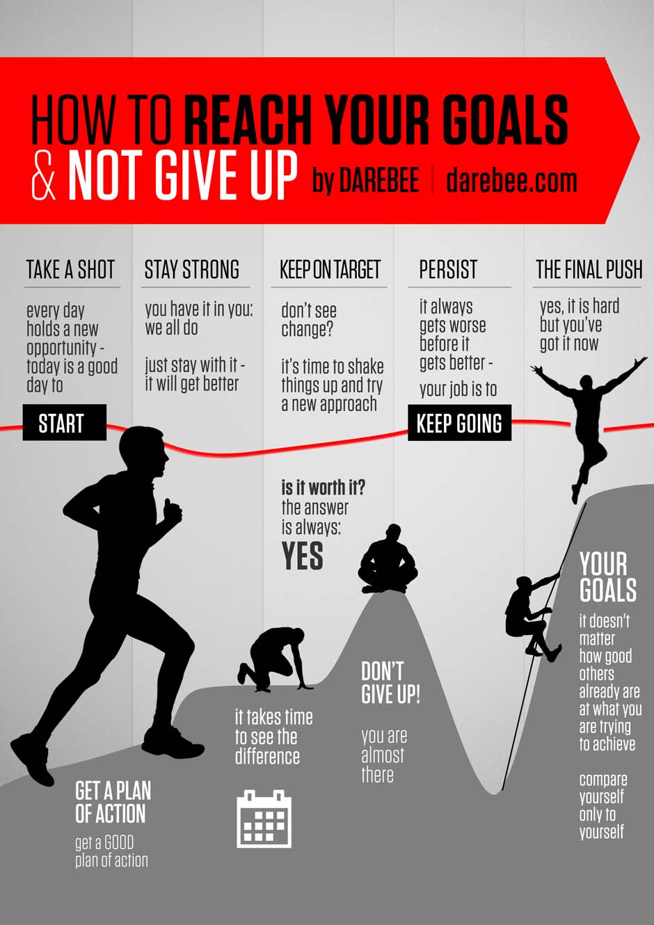 A Guide To Accomplishing Your Goals Without Giving Up - Infographic
