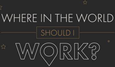 Are You Confused About Which City You Want To Work In? - Infographic