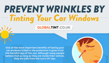Can Long Car Drives Cause Skin Wrinkles? – Infographic