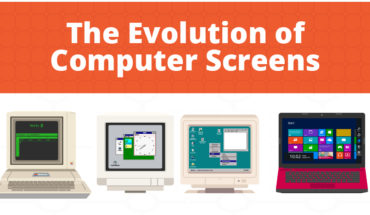 Computer Screens From 1968 To 2015 - Infographic GP