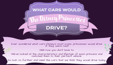 Disney Princesses And What Cars They Are Likely To Drive – Infographic