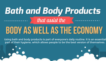 Economy And Body Friendly Bath Products - Infographic