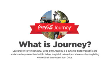 Everything You Need To Know Coca Cola Journey - Infographic