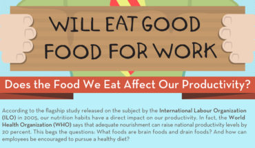 Foods That Are Best Suitable For Your Workplace  - Infographic
