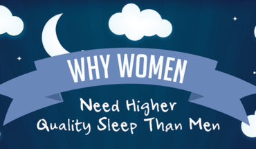 Here's Why Men Require Less Sleep Than Women - Infographic