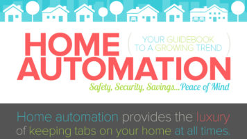 How And Why You Must Automate Your Home - Infographic