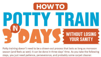 How To Potty Train Your Child In Just 3 Days! - Infographic