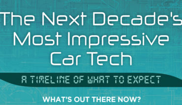 Impressive Car Technology In The Near Future  - Infographic