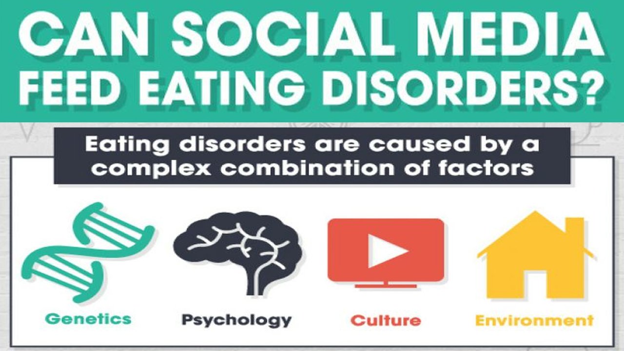 eating disorders caused by social media