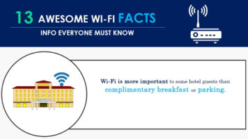 Shocking facts about WiFi - Infographic