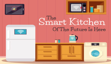 Upgrade Your Kitchen With These Smart Appliances - Infographic GP