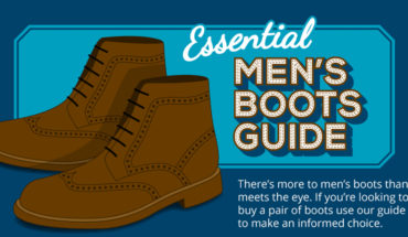 A Boot Guide For Men - Infographic