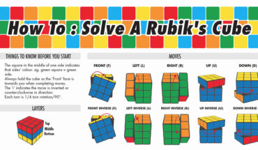 A Guide To Solving The Rubik's Cube - Infographic