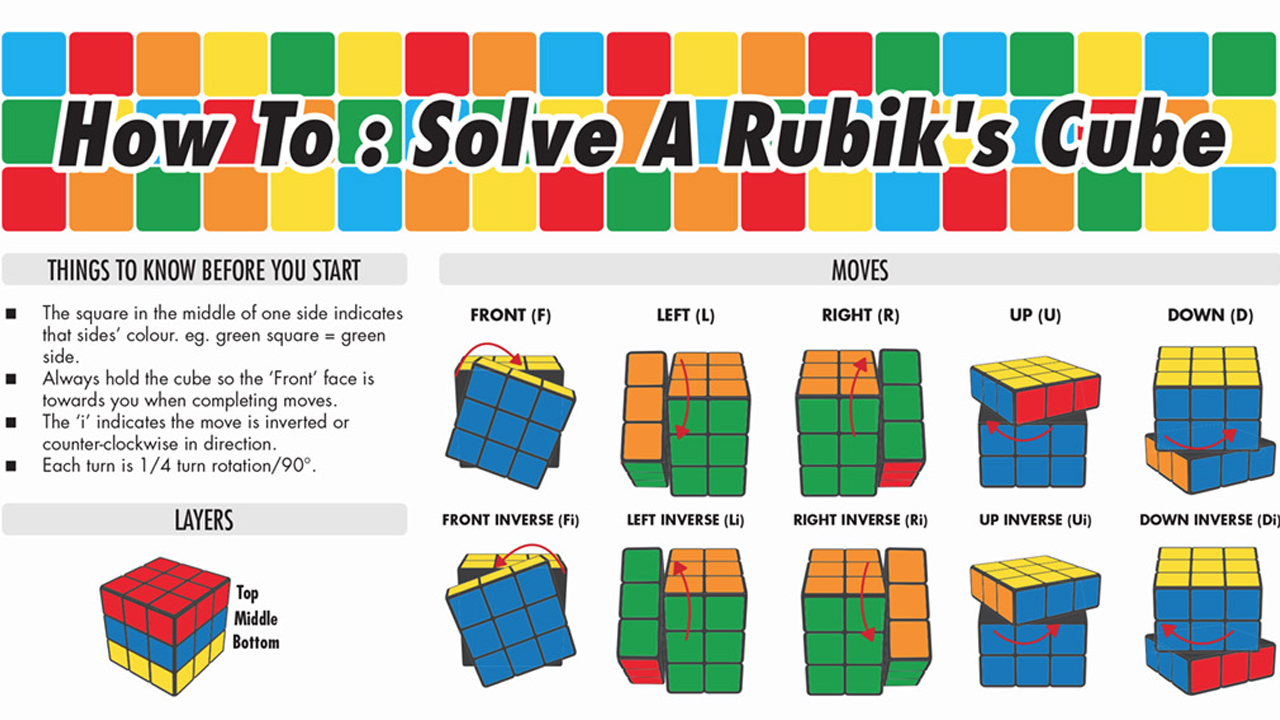 A Guide To Solving The Rubik S Cube Infographic