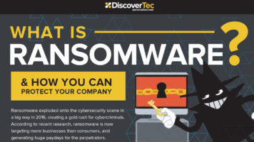 A Guide To Surviving Ransomware Attacks - Infographic