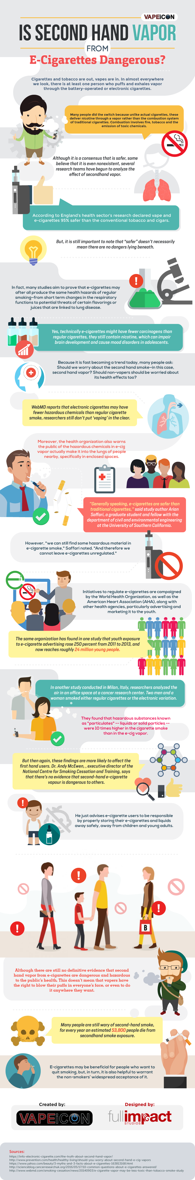 Are E-Cigarettes Really As Safe As You Think They Are - Infographic