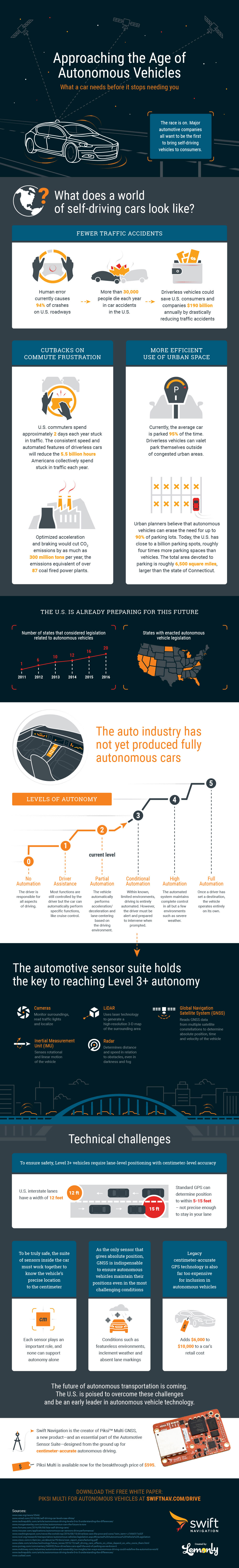 Autonomous Vehicles Taking Over? - Infographic