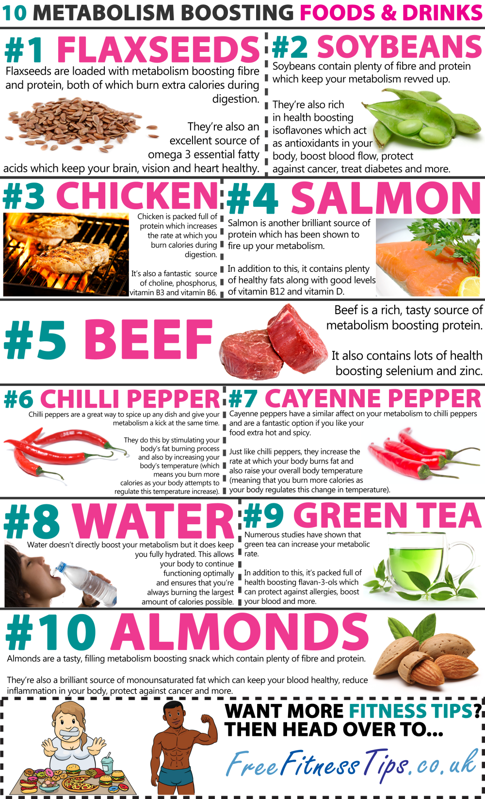Best Foods And Drinks To Improve Your Metabolism - Infographic