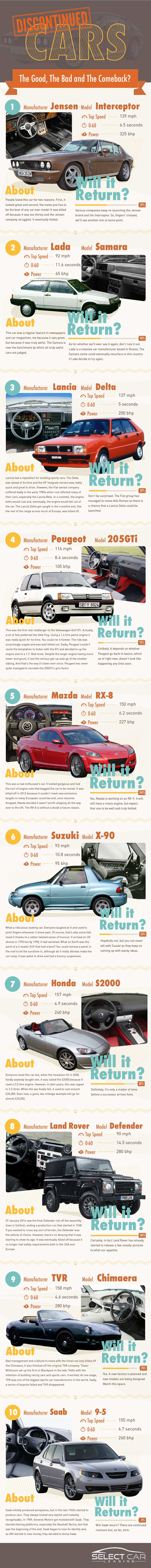 Cars That Are Not Manufactured Anymore - Infographic