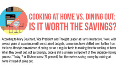Do You Cook At Home Or Dine Outside - Infographic