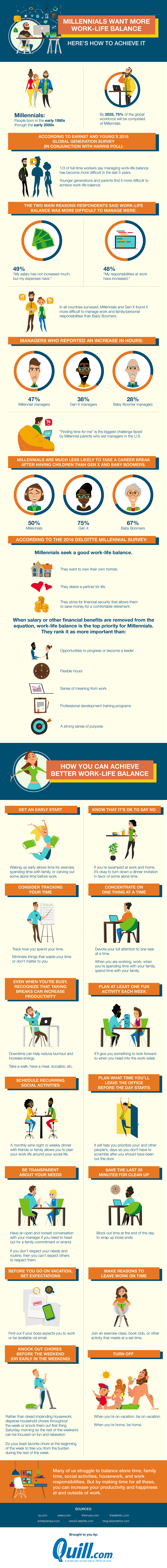 How Millennials Can Achieve The Work-Life Balance? - Infographic
