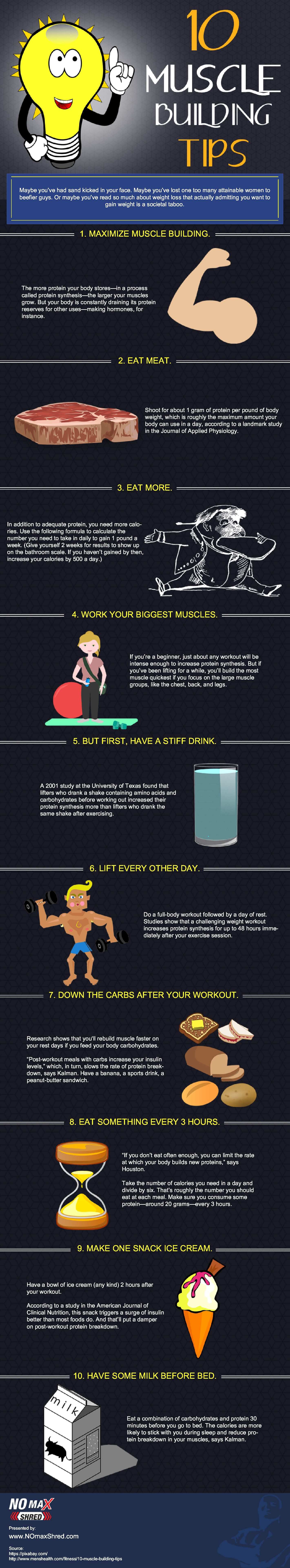 How To Build Muscle Faster - Infographic