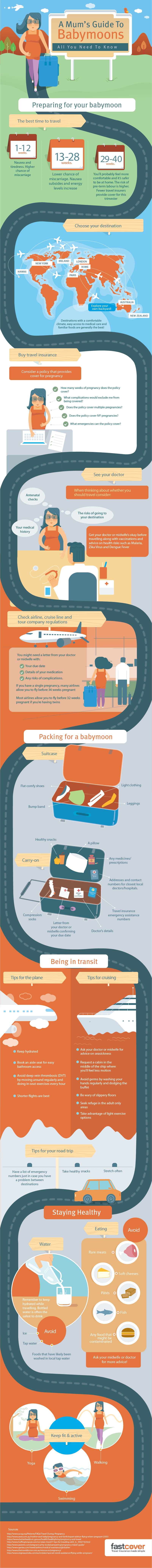 How To Do Babymoons The Right Way - Infographic