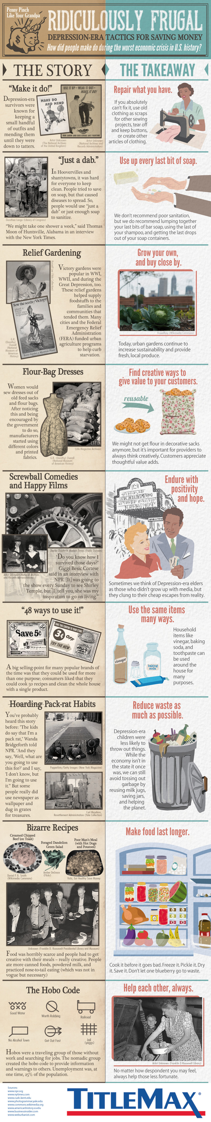 Lessons We Learnt From The Great Depression - Infographic