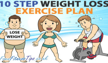 Lose Weight In Just 10 Simple Steps - Infographic
