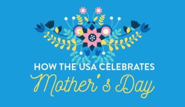 Mother's Day Celebrations In The USA - Infographic
