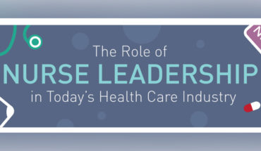 Nurse Leadership And Its Importance Today - Infographic