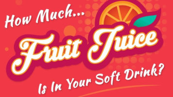 THIS Is How Much Fruit Juice Your Favorite Soft Drink Has - Infographic